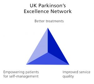 Parkinson's-UK-image